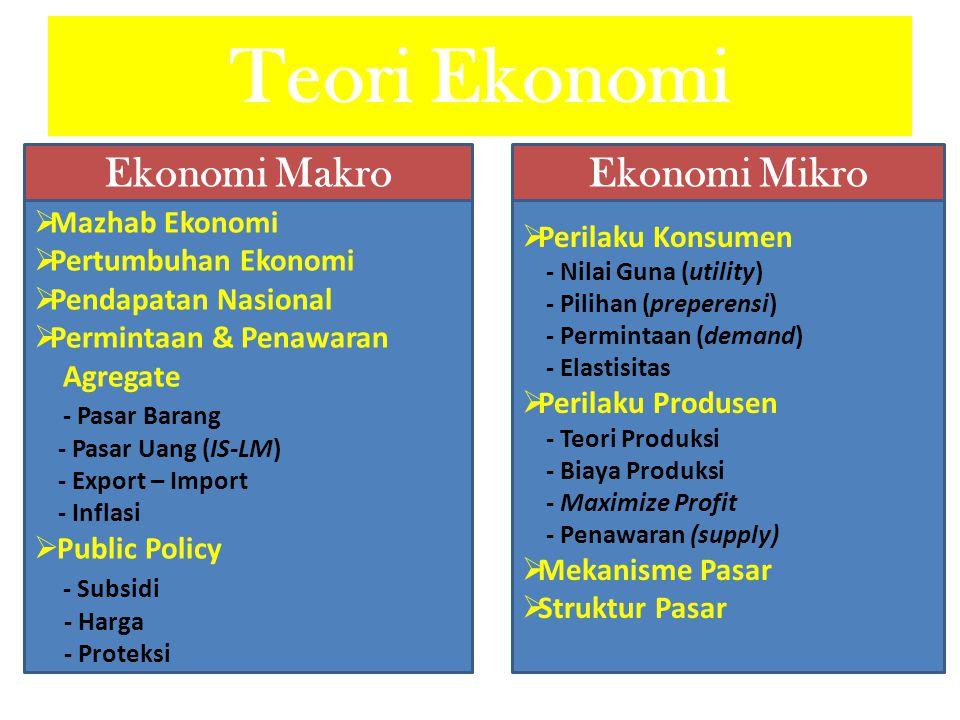 Teori Ekonomi Ekonomi MakroEkonomi Mikro  Mazhab Ekonomi  Pertumbuhan Ekonomi  Pendapatan Nasional  Permintaan & Penawaran Agregate - Pasar Barang