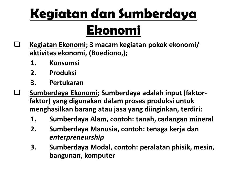 Kegiatan dan Sumberdaya Ekonomi  Kegiatan Ekonomi; 3 macam kegiatan pokok ekonomi/ aktivitas ekonomi, (Boediono,); 1.Konsumsi 2.Produksi 3.Pertukaran