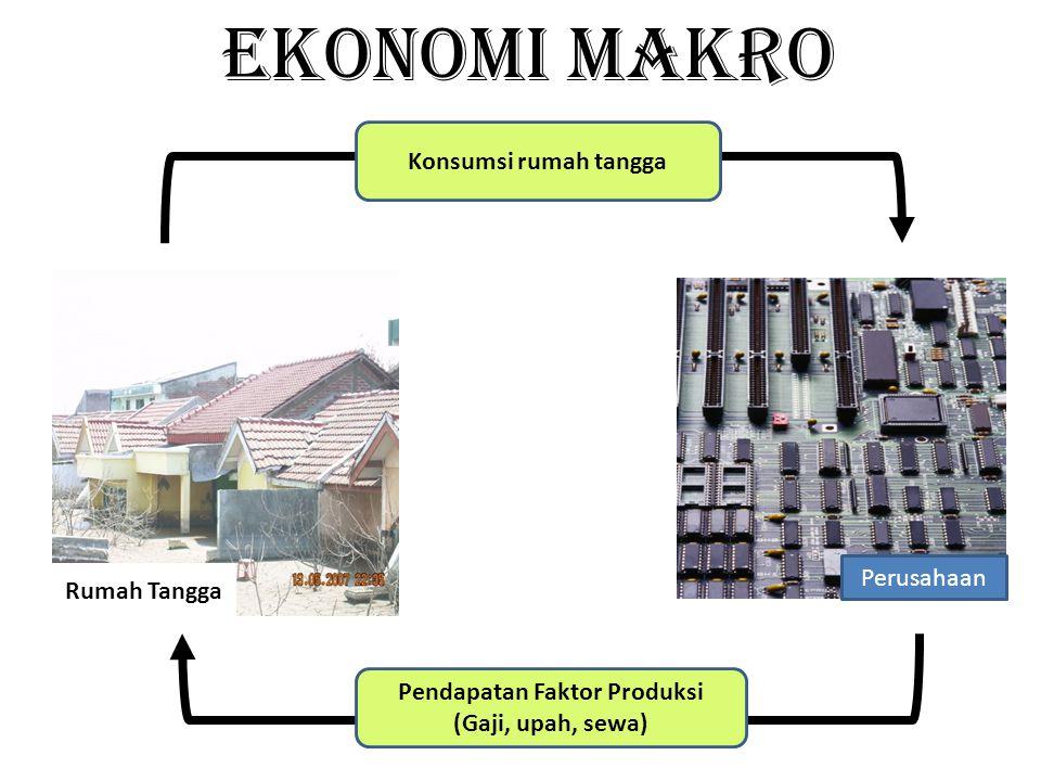 Ekonomi Makro Rumah Tangga Perusahaan Pendapatan Faktor Produksi (Gaji, upah, sewa) Konsumsi rumah tangga