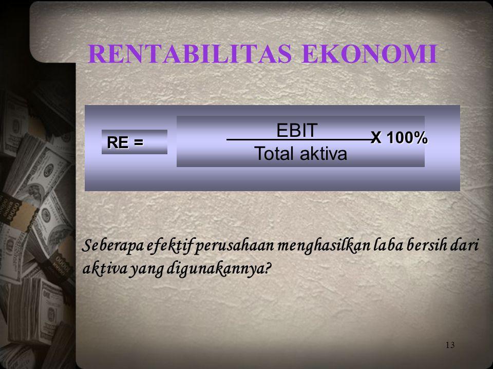 RENTABILITAS EKONOMI Seberapa efektif perusahaan menghasilkan laba bersih dari aktiva yang digunakannya? 13 RE = EBIT Total aktiva X 100%