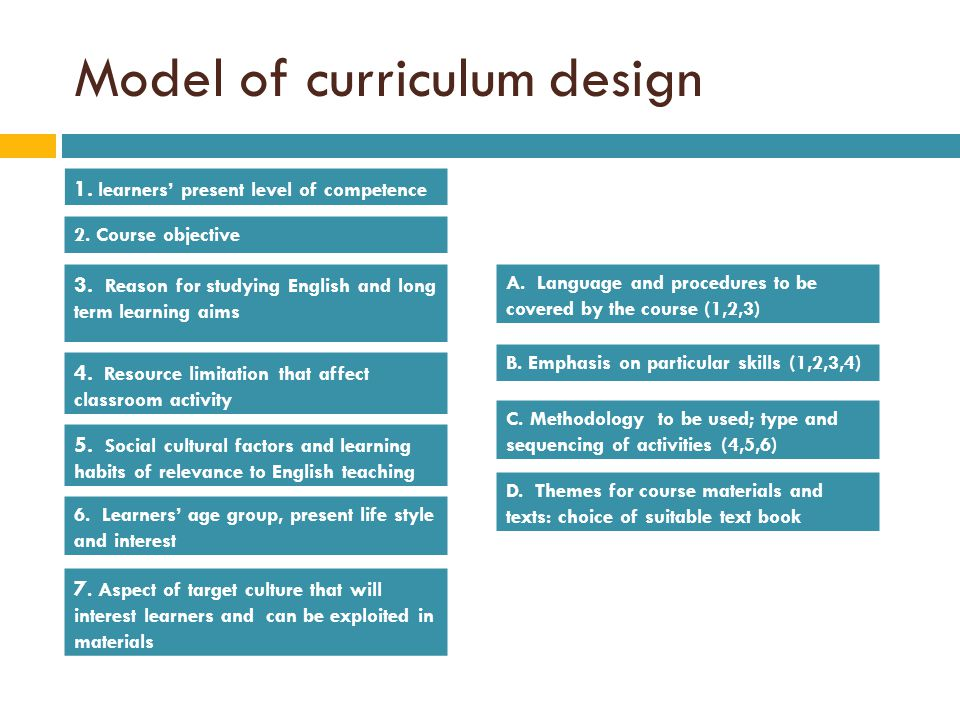 Model of curriculum design 1. learners' present level of competence 2. Course objective 3. Reason for studying English and long term learning aims 6.