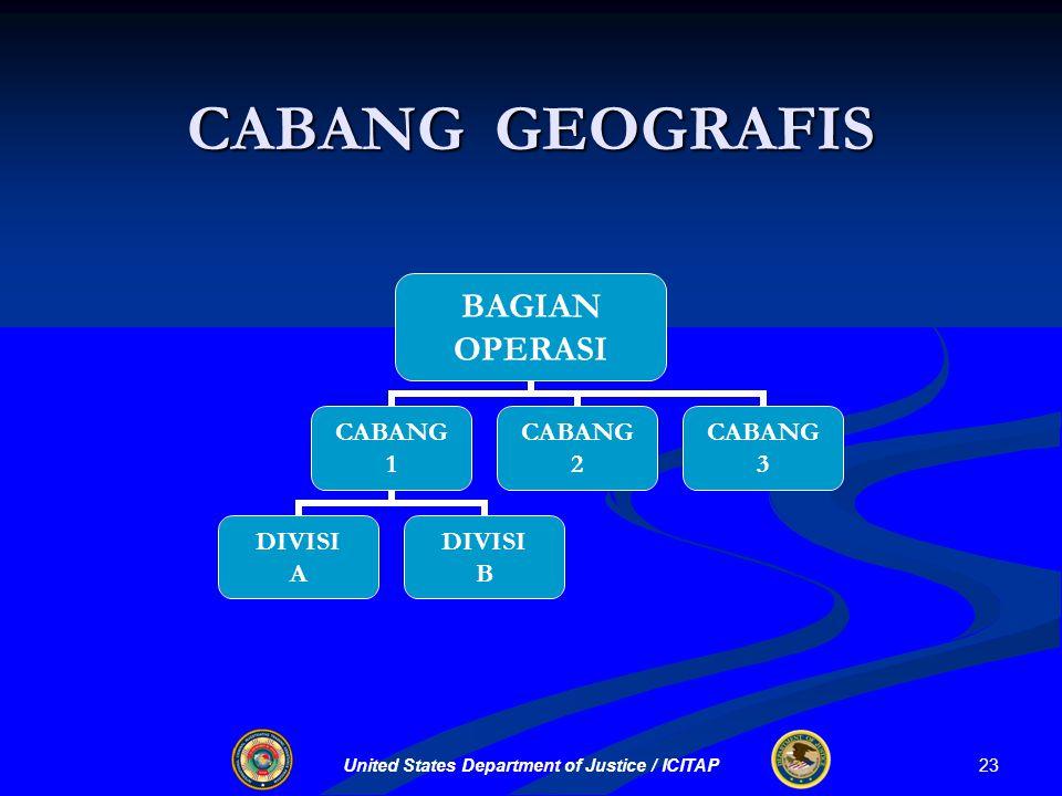 United States Department of Justice / ICITAP CABANG GEOGRAFIS BAGIAN OPERASI CABANG 1 DIVISI A DIVISI B CABANG 2 CABANG 3 23
