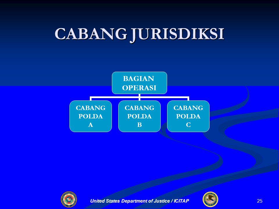 United States Department of Justice / ICITAP CABANG JURISDIKSI BAGIAN OPERASI CABANG POLDA A CABANG POLDA B CABANG POLDA C 25