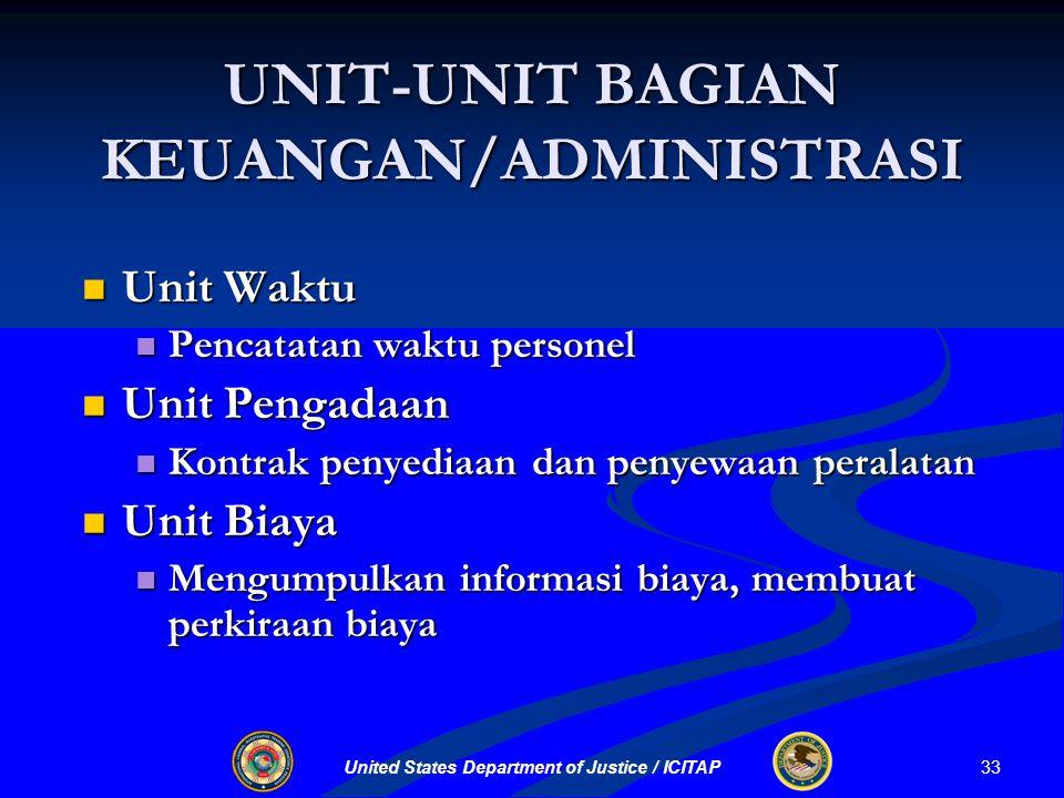 United States Department of Justice / ICITAP UNIT-UNIT BAGIAN KEUANGAN/ADMINISTRASI Unit Waktu Unit Waktu Pencatatan waktu personel Pencatatan waktu personel Unit Pengadaan Unit Pengadaan Kontrak penyediaan dan penyewaan peralatan Kontrak penyediaan dan penyewaan peralatan Unit Biaya Unit Biaya Mengumpulkan informasi biaya, membuat perkiraan biaya Mengumpulkan informasi biaya, membuat perkiraan biaya 33