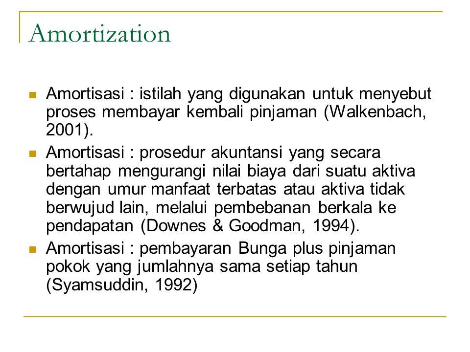 Amortization Amortisasi : istilah yang digunakan untuk menyebut proses membayar kembali pinjaman (Walkenbach, 2001). Amortisasi : prosedur akuntansi y