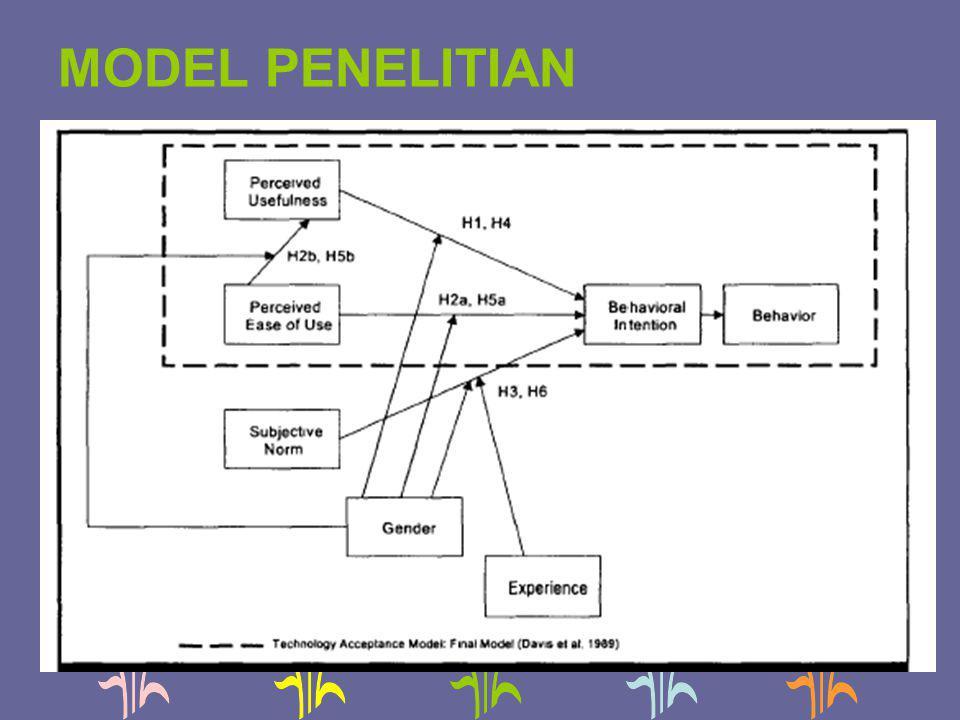 MODEL PENELITIAN