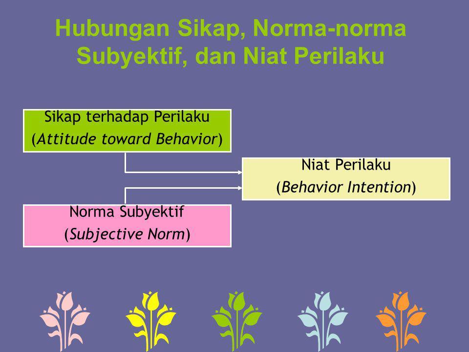 Hubungan Sikap, Norma-norma Subyektif, dan Niat Perilaku Sikap terhadap Perilaku (Attitude toward Behavior) Norma Subyektif (Subjective Norm) Niat Per