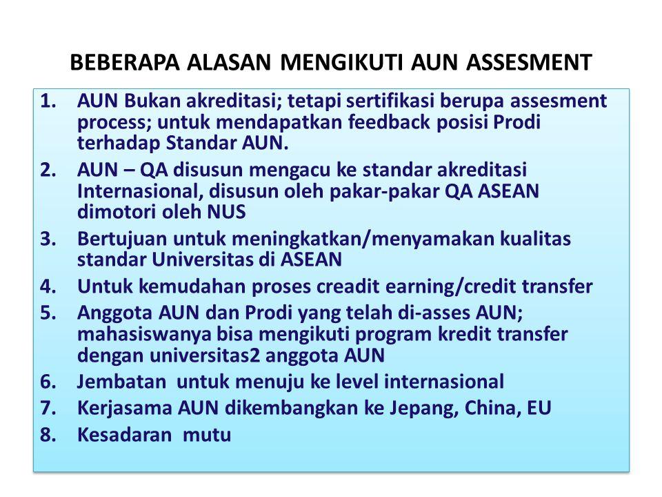 BEBERAPA ALASAN MENGIKUTI AUN ASSESMENT 1.AUN Bukan akreditasi; tetapi sertifikasi berupa assesment process; untuk mendapatkan feedback posisi Prodi t