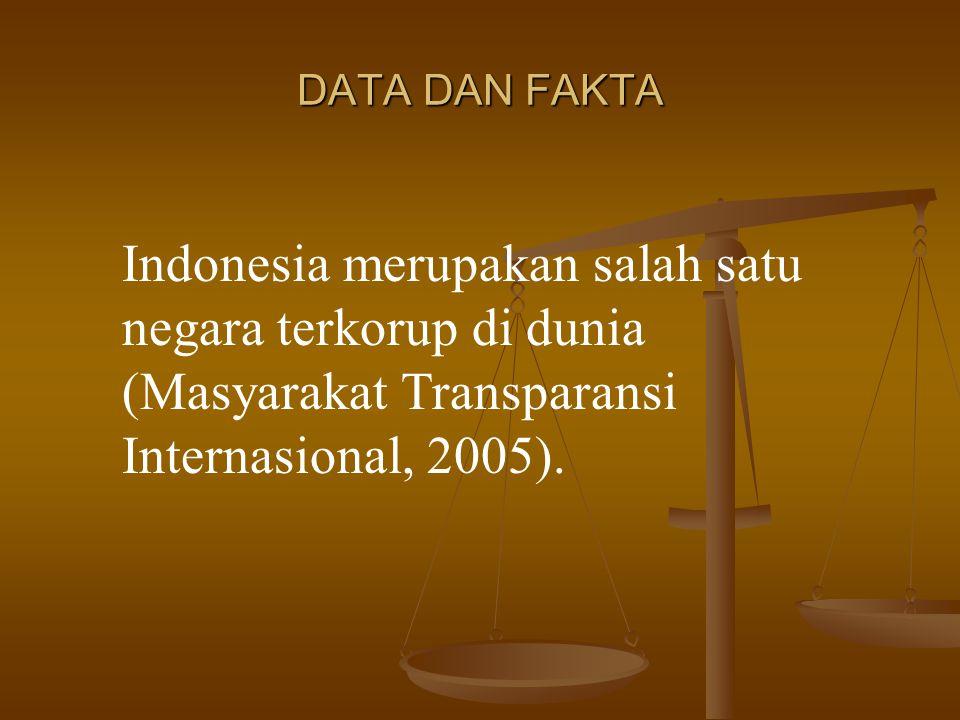 DATA DAN FAKTA Indonesia merupakan salah satu negara terkorup di dunia (Masyarakat Transparansi Internasional, 2005).