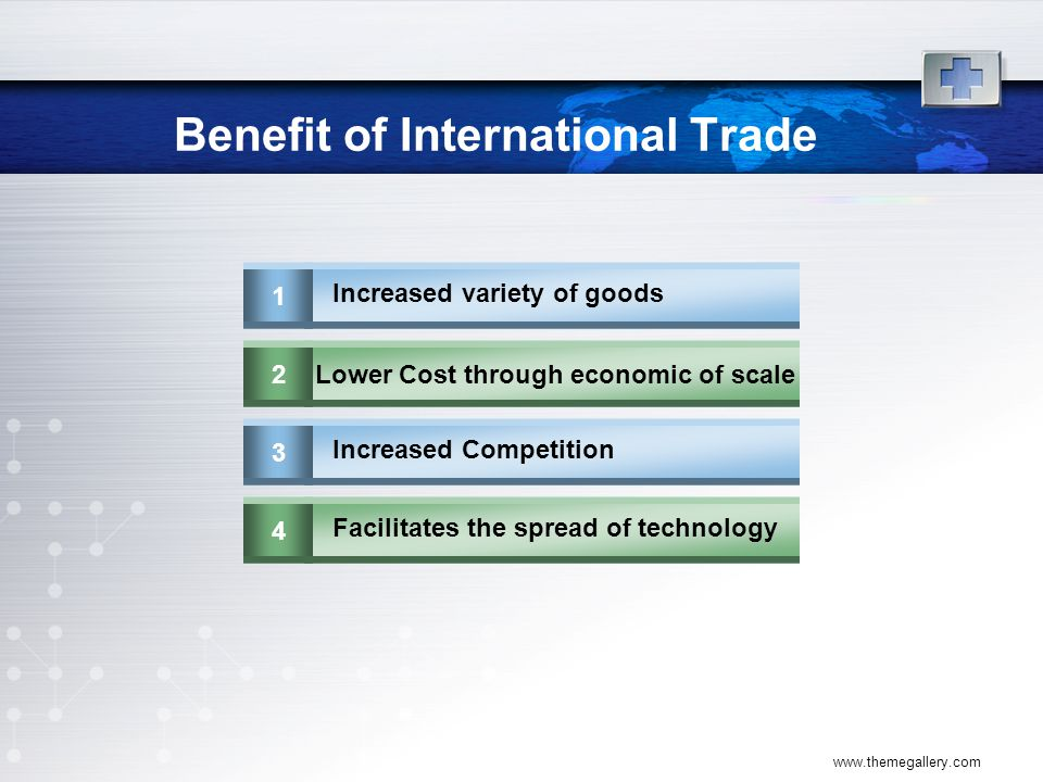 www.themegallery.com Benefit of International Trade 1 Increased variety of goods Lower Cost through economic of scale23 Increased Competition 4 Facilitates the spread of technology