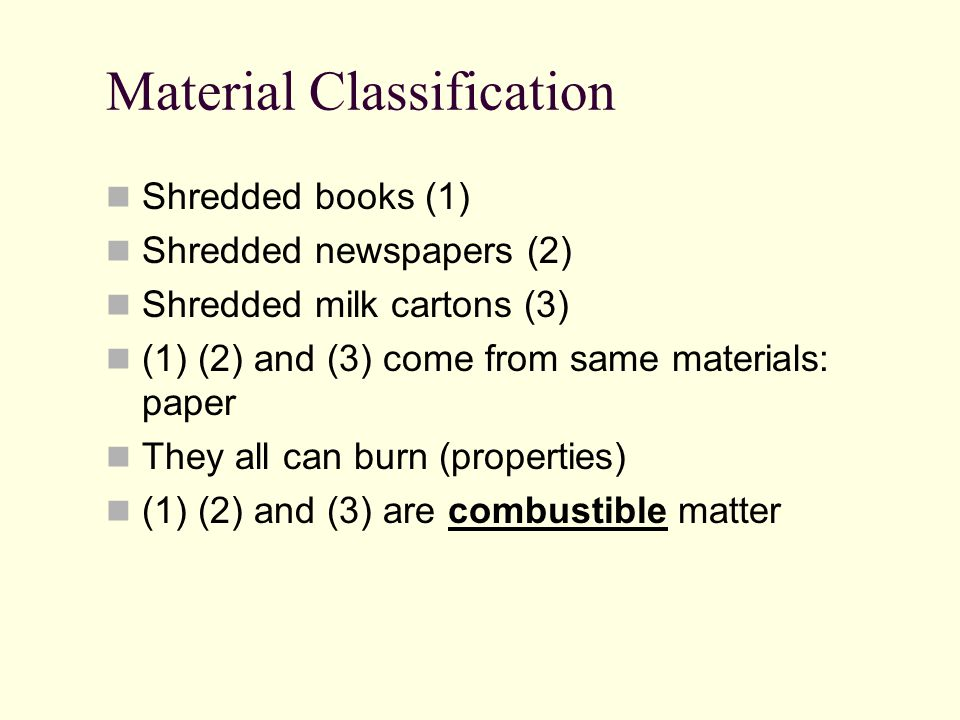 Material Classification Shredded books (1) Shredded newspapers (2) Shredded milk cartons (3) (1) (2) and (3) come from same materials: paper They all