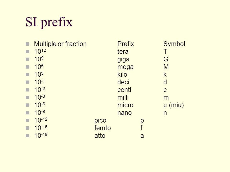 SI prefix Multiple or fractionPrefixSymbol 10 12 teraT 10 9 gigaG 10 6 megaM 10 3 kilok 10 -1 decid 10 -2 centic 10 -3 millim 10 -6 micro  (miu) 10 -
