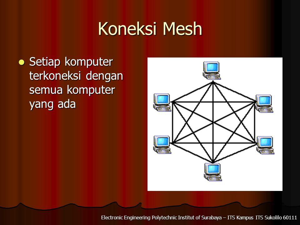 Electronic Engineering Polytechnic Institut of Surabaya – ITS Kampus ITS Sukolilo 60111 Troubleshooting Transport Layer Netstat Netstat Untuk mengetahui port berapa saja yang terbuka untuk koneksi pada PC Untuk mengetahui port berapa saja yang terbuka untuk koneksi pada PC