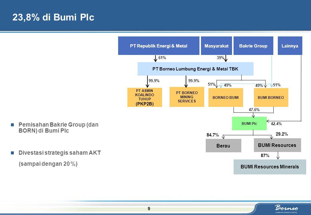9 PT Republik Energi & Metal PT Borneo Lumbung Energi & Metal TBK PT ASMIN KOALINDO TUHUP (PKP2B) PT BORNEO MINING SERVICES 39% 99.9% Masyarakat 61% B