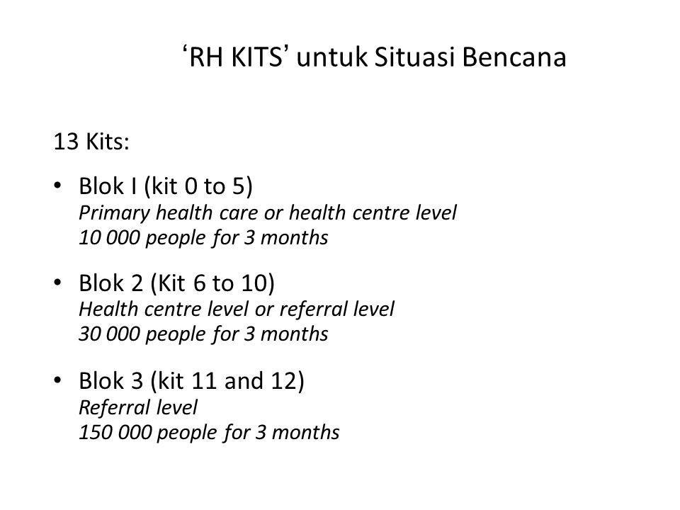 'RH KITS' untuk Situasi Bencana 13 Kits: Blok I (kit 0 to 5) Primary health care or health centre level 10 000 people for 3 months Blok 2 (Kit 6 to 10