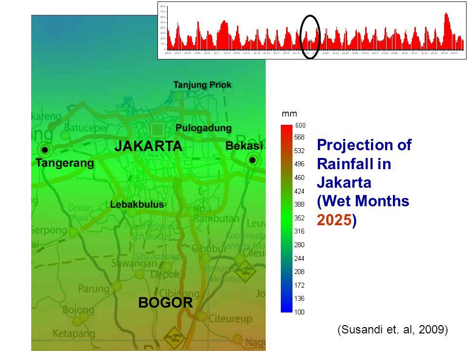 Projection of Rainfall in Jakarta (Wet Months 2025) 600 mm (Susandi et. al, 2009)