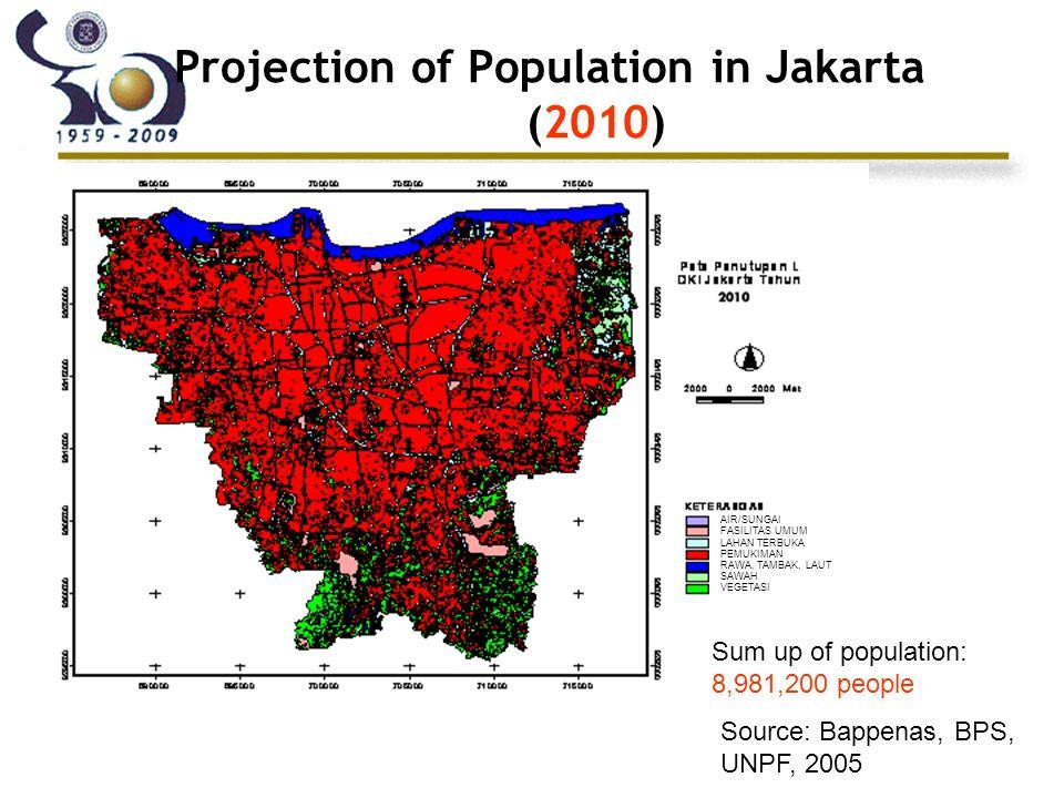 Projection of Population in Jakarta (2010) Sum up of population: 8,981,200 people Source: Bappenas, BPS, UNPF, 2005 AIR/SUNGAI FASILITAS UMUM LAHAN TE