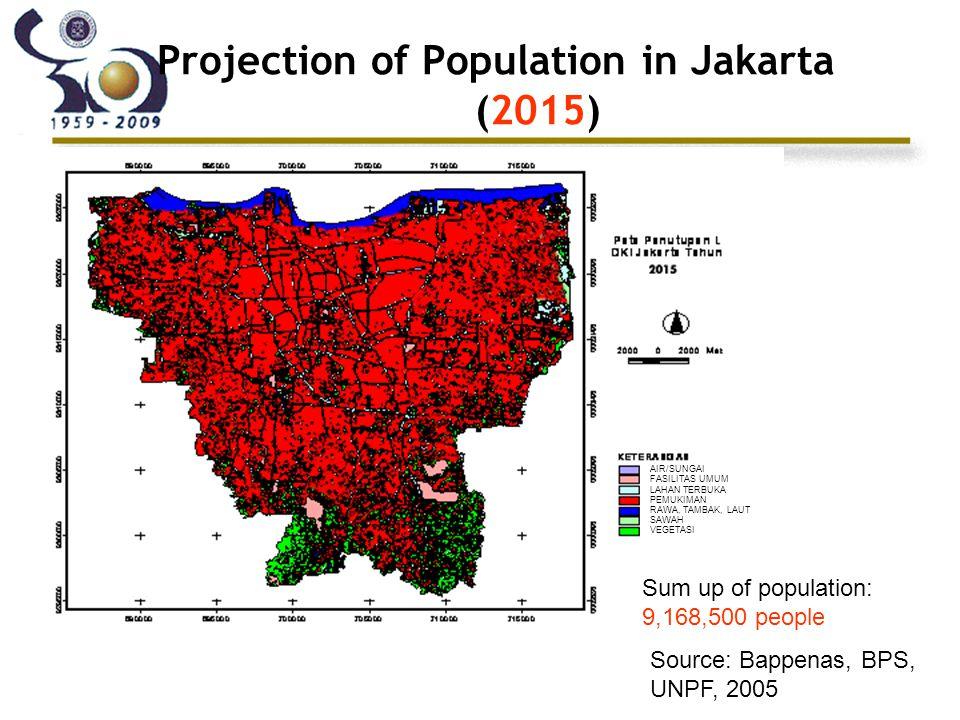Sum up of population: 9,168,500 people Projection of Population in Jakarta (2015) Source: Bappenas, BPS, UNPF, 2005 AIR/SUNGAI FASILITAS UMUM LAHAN TE