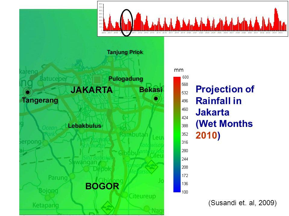 Projection of Rainfall in Jakarta (Wet Months 2015) 600 mm (Susandi et. al, 2009)