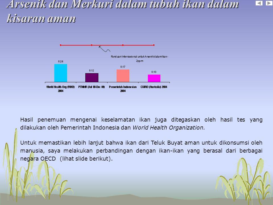 Arsenik dan Merkuri dalam tubuh ikan dalam kisaran aman Hasil penemuan mengenai keselamatan ikan juga ditegaskan oleh hasil tes yang dilakukan oleh Pemerintah Indonesia dan World Health Organization.