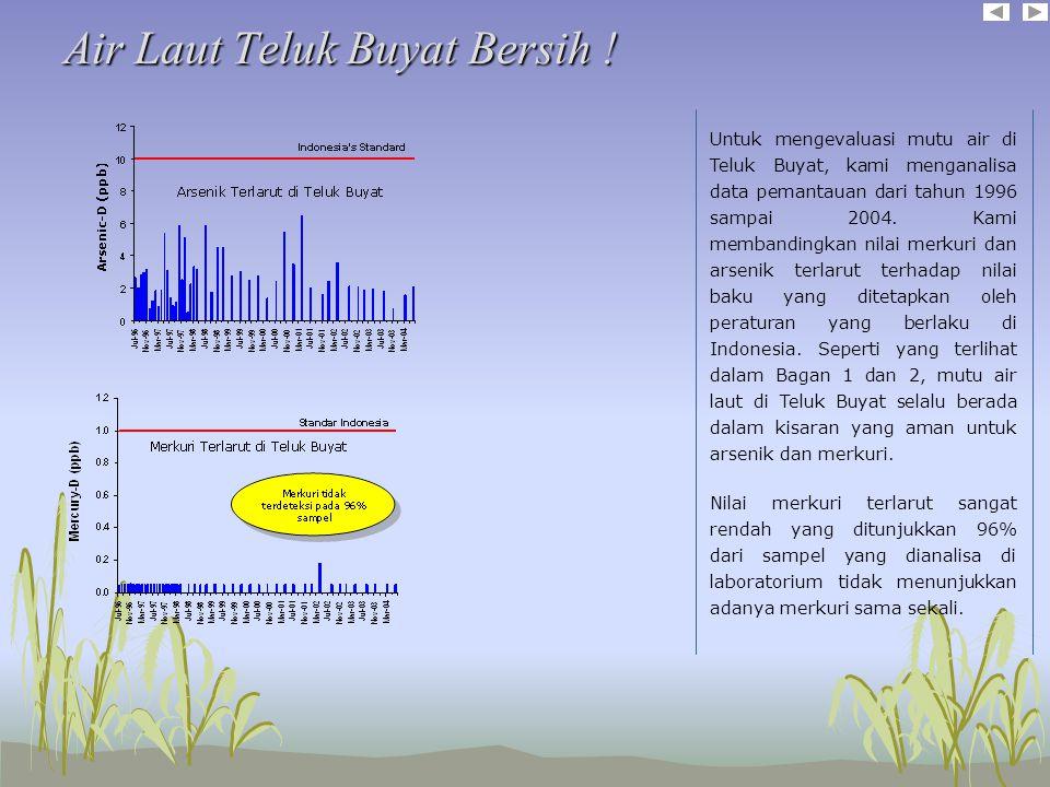 Analisa Perbandingan Internasional Terhadap Ikan dari Teluk Buyat Perbandingan internasional mengenai mutu ikan menegaskan lebih jauh bahwa tidak ada masalah dengan ikan yang berasal dari Teluk Buyat.