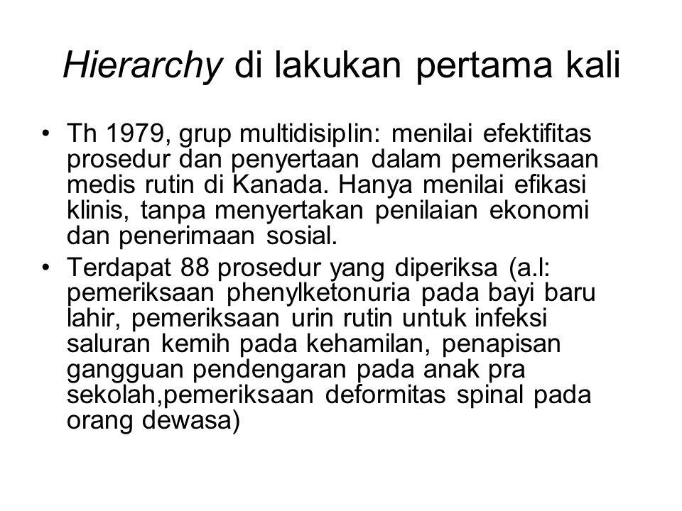 Hierarchy di lakukan pertama kali Th 1979, grup multidisiplin: menilai efektifitas prosedur dan penyertaan dalam pemeriksaan medis rutin di Kanada.