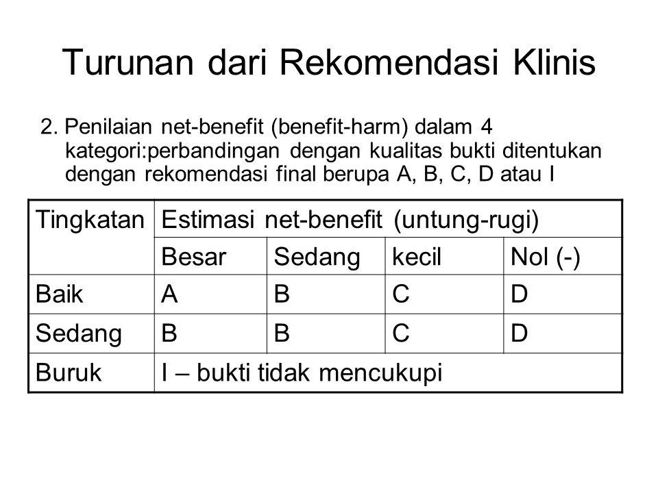 Turunan dari Rekomendasi Klinis 2.