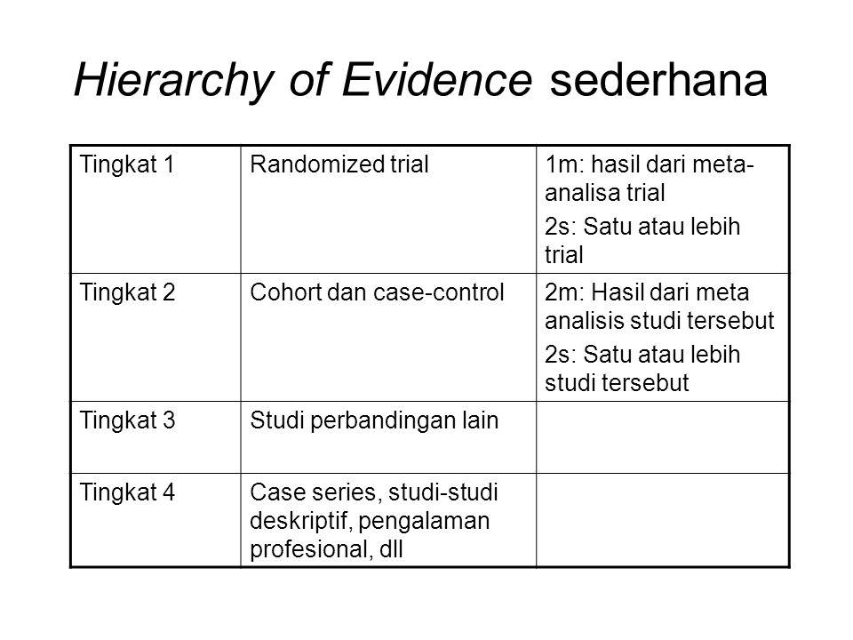 Hierarchy of Evidence sederhana Tingkat 1Randomized trial1m: hasil dari meta- analisa trial 2s: Satu atau lebih trial Tingkat 2Cohort dan case-control2m: Hasil dari meta analisis studi tersebut 2s: Satu atau lebih studi tersebut Tingkat 3Studi perbandingan lain Tingkat 4Case series, studi-studi deskriptif, pengalaman profesional, dll