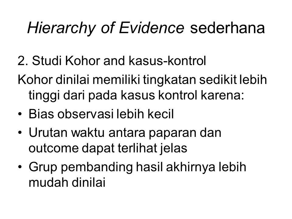 Hierarchy of Evidence sederhana Meta-analysis (Sejumlah RCT atau kohor dan kasus-kontrol yang disarikan).