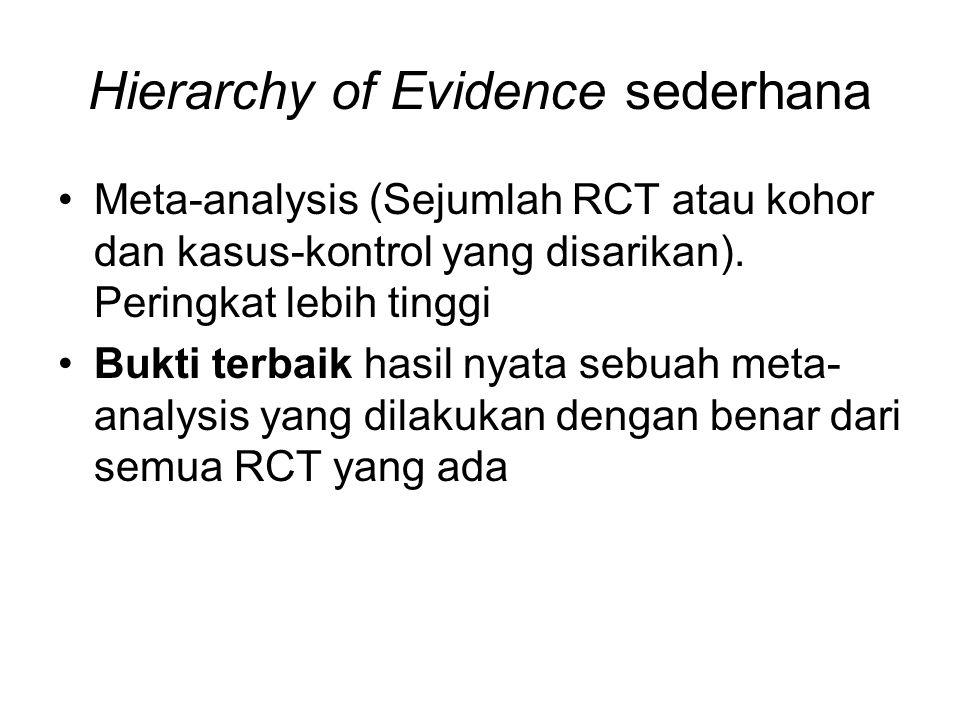 Tingkatan Rekomendasi Klinis I.USPFTS menyimpulkan bahwa tidak terdapat cukup bukti untuk memberikan rekomendasi.