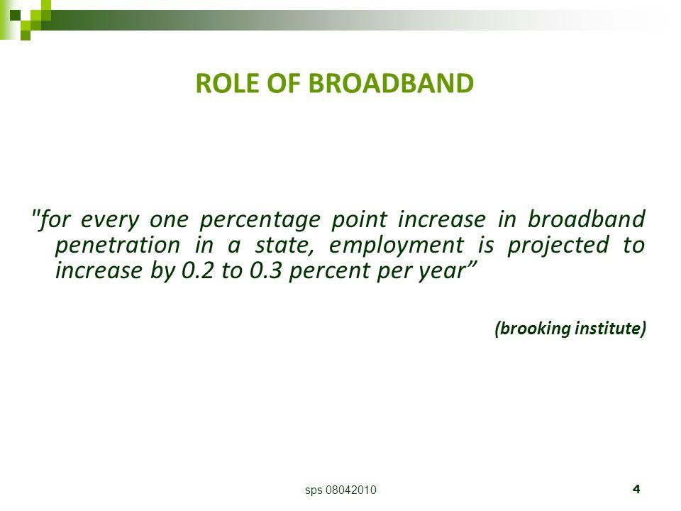 sps 0804201015 TERIMAKASIH Broadband for All
