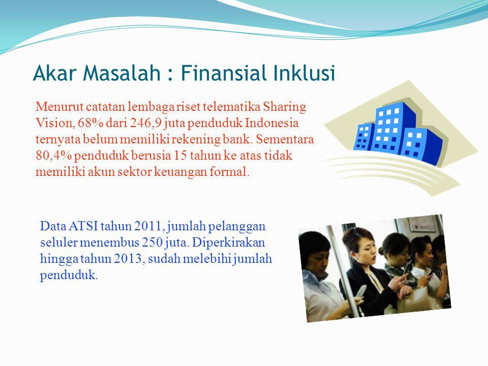 Akar Masalah : Finansial Inklusi Menurut catatan lembaga riset telematika Sharing Vision, 68% dari 246,9 juta penduduk Indonesia ternyata belum memiliki rekening bank.