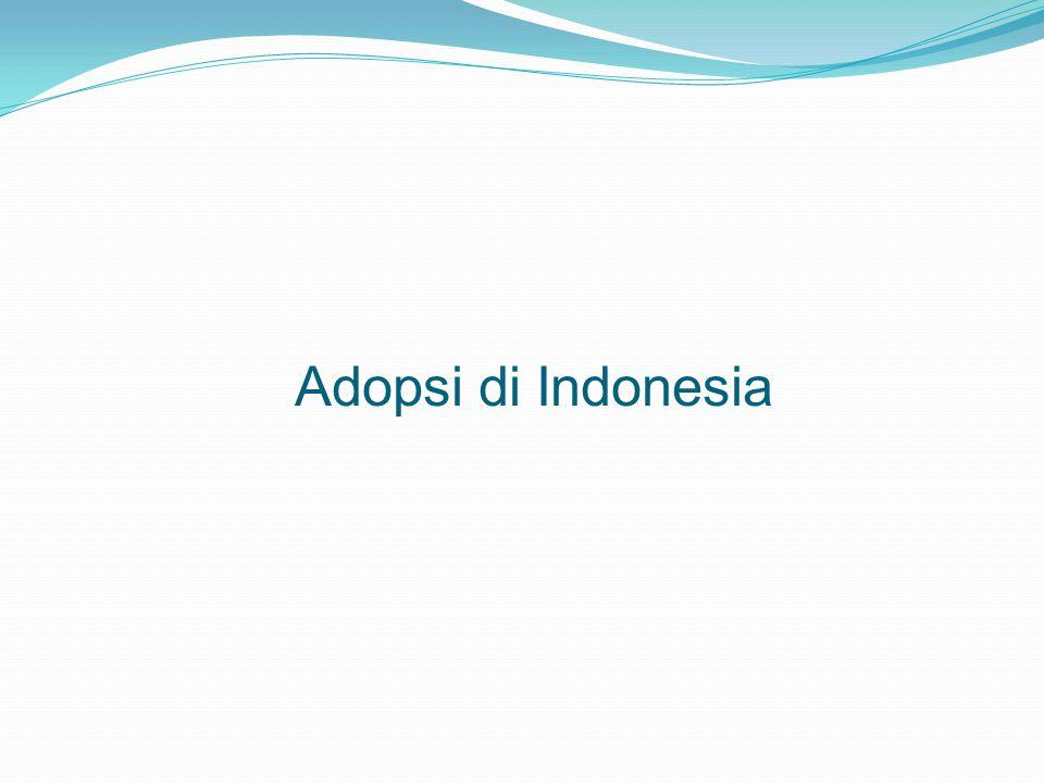 Adopsi di Indonesia