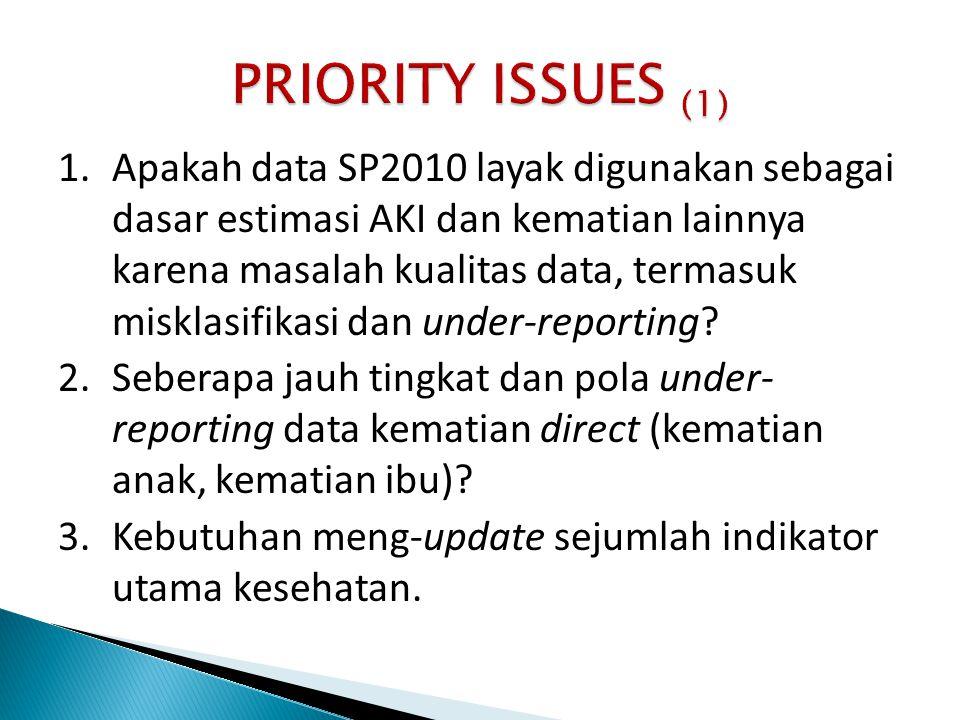 1.Apakah data SP2010 layak digunakan sebagai dasar estimasi AKI dan kematian lainnya karena masalah kualitas data, termasuk misklasifikasi dan under-r