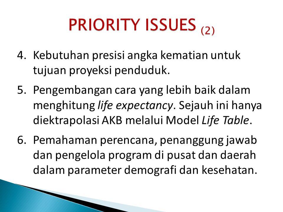 4.Kebutuhan presisi angka kematian untuk tujuan proyeksi penduduk. 5.Pengembangan cara yang lebih baik dalam menghitung life expectancy. Sejauh ini ha