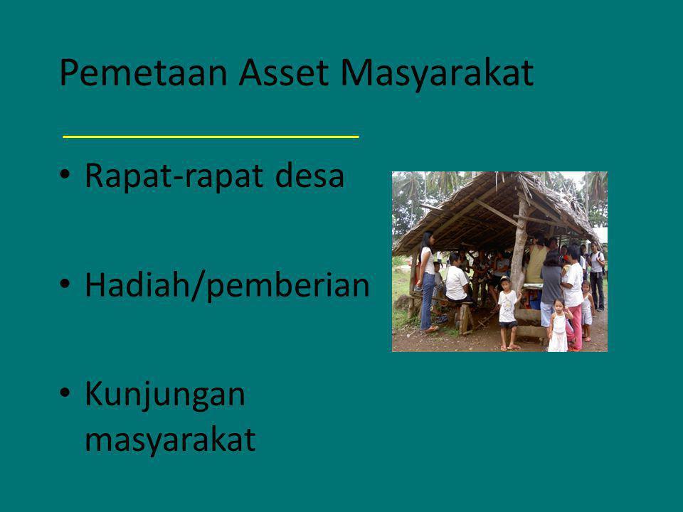 Pemetaan Asset Masyarakat Rapat-rapat desa Hadiah/pemberian Kunjungan masyarakat