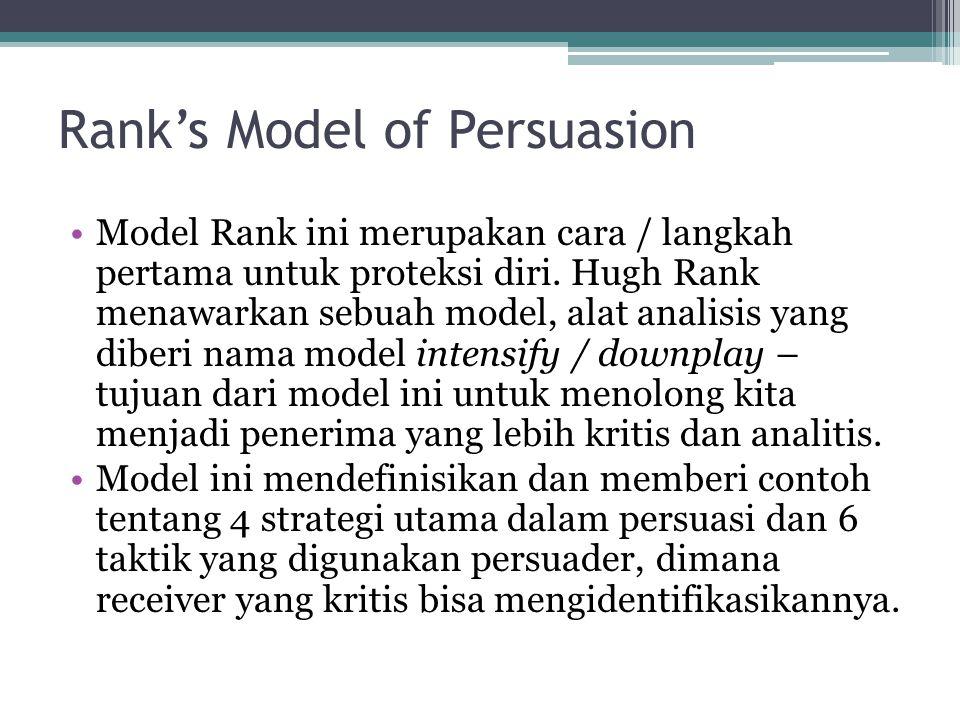 Rank's Model of Persuasion Model Rank ini merupakan cara / langkah pertama untuk proteksi diri. Hugh Rank menawarkan sebuah model, alat analisis yang