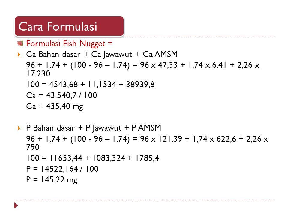 Cara Formulasi Formulasi Fish Nugget =  Ca Bahan dasar + Ca Jawawut + Ca AMSM 96 + 1,74 + (100 - 96 – 1,74) = 96 x 47,33 + 1,74 x 6,41 + 2,26 x 17.23