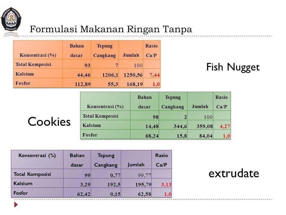 Formulasi Makanan Ringan Tanpa Fish Nugget Cookies extrudate