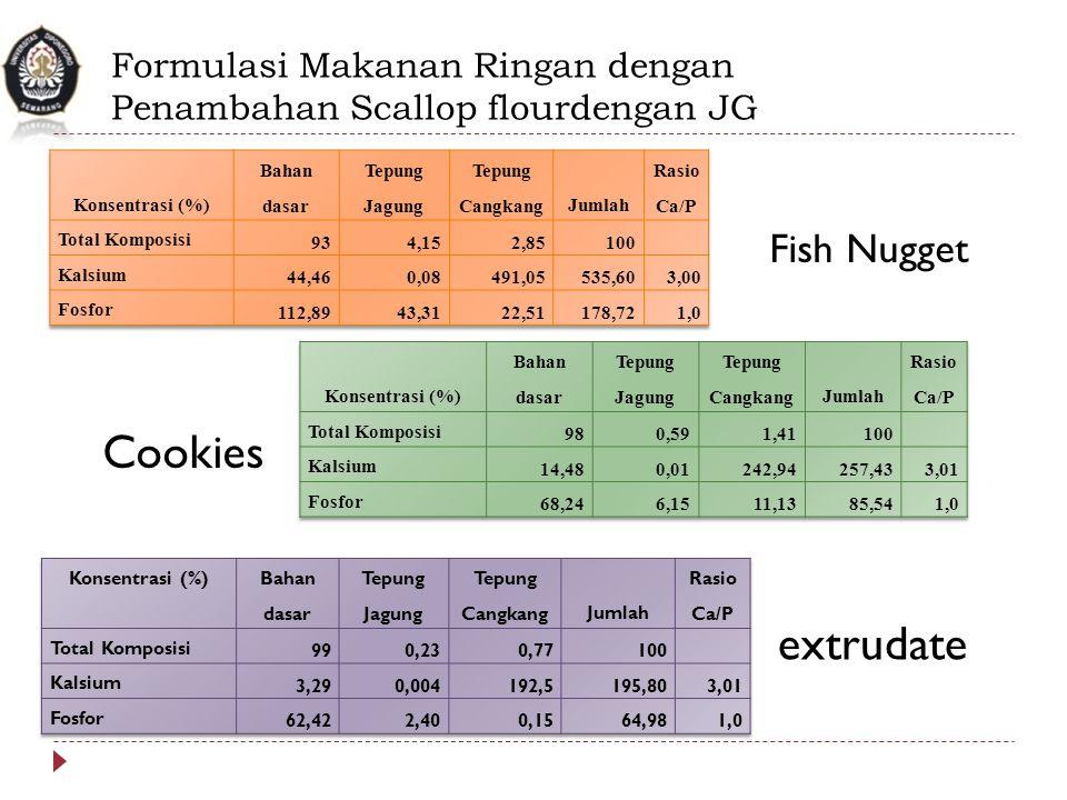 Formulasi Makanan Ringan dengan Penambahan Scallop flourdengan JG Fish Nugget Cookies extrudate