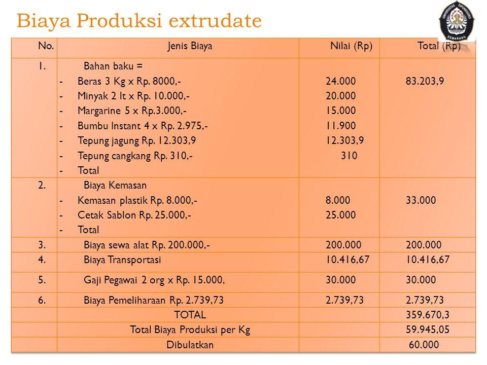 Biaya Produksi extrudate