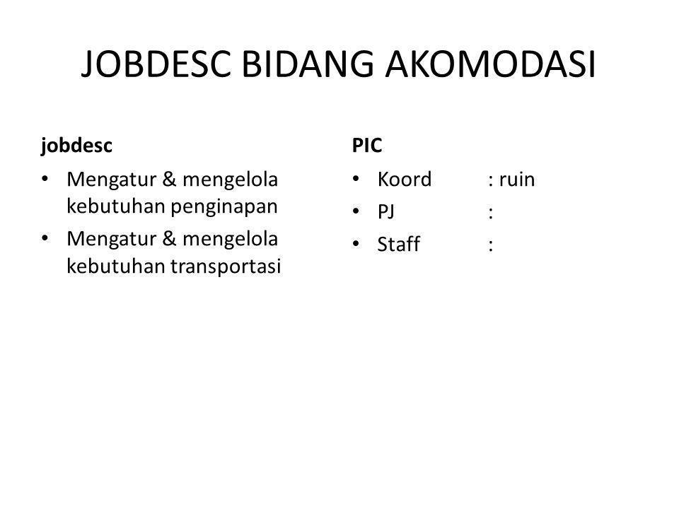 JOBDESC BIDANG AKOMODASI jobdesc Mengatur & mengelola kebutuhan penginapan Mengatur & mengelola kebutuhan transportasi PIC Koord: ruin PJ: Staff: