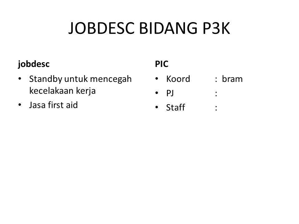 JOBDESC BIDANG P3K jobdesc Standby untuk mencegah kecelakaan kerja Jasa first aid PIC Koord: bram PJ: Staff: