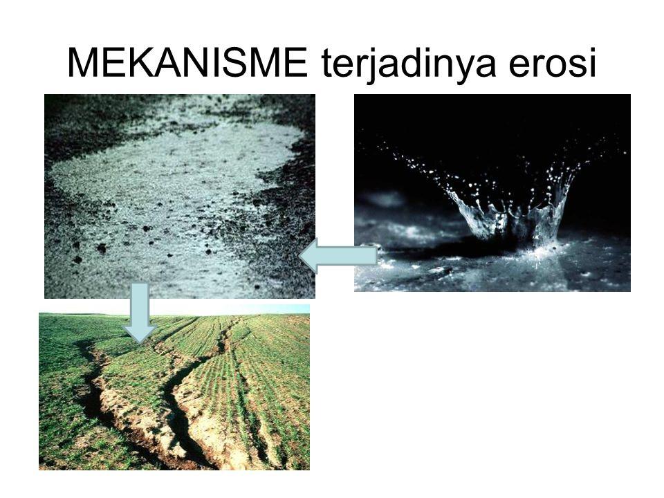 Erosi Peristiwa pindah atau terangkutnya tnh atau bagian tanah dari satu tempat ke tempat lain oleh media alami.