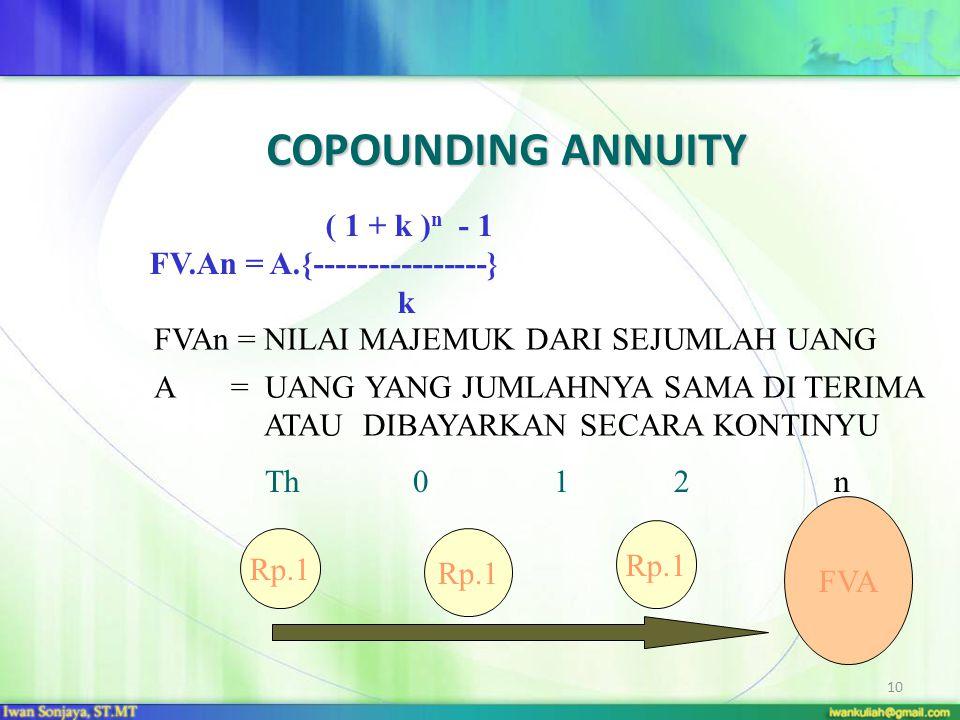 10 COPOUNDING ANNUITY ( 1 + k ) n - 1 FV.An = A.{----------------} k FVAn = NILAI MAJEMUK DARI SEJUMLAH UANG A = YANG JUMLAHNYA SAMA DI TERIMA ATAU DI