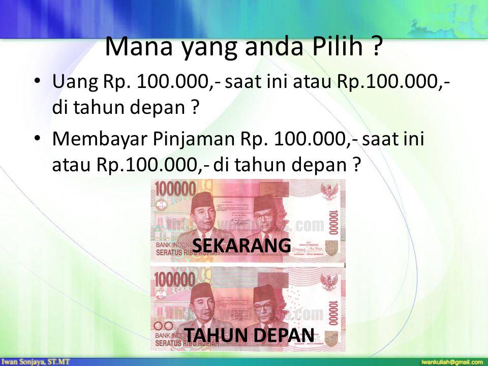 Mana yang anda Pilih ? Uang Rp. 100.000,- saat ini atau Rp.100.000,- di tahun depan ? Membayar Pinjaman Rp. 100.000,- saat ini atau Rp.100.000,- di ta
