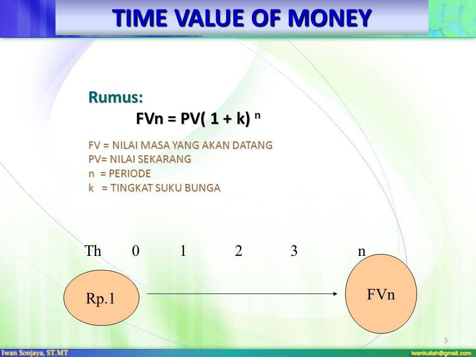 3 TIME VALUE OF MONEY Rumus: FVn = PV( 1 + k) n FV = NILAI MASA YANG AKAN DATANG PV= NILAI SEKARANG n = PERIODE k = TINGKAT SUKU BUNGA Th01 2 3 n Rp.1