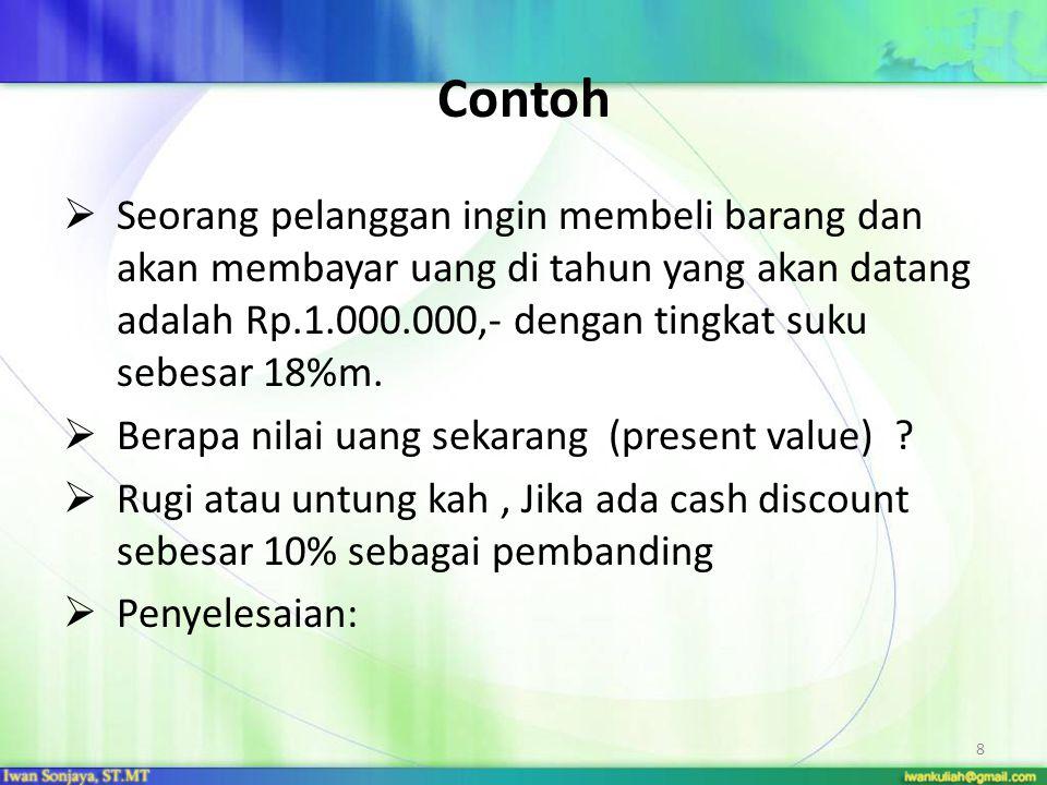 8 Contoh  Seorang pelanggan ingin membeli barang dan akan membayar uang di tahun yang akan datang adalah Rp.1.000.000,- dengan tingkat suku sebesar 1