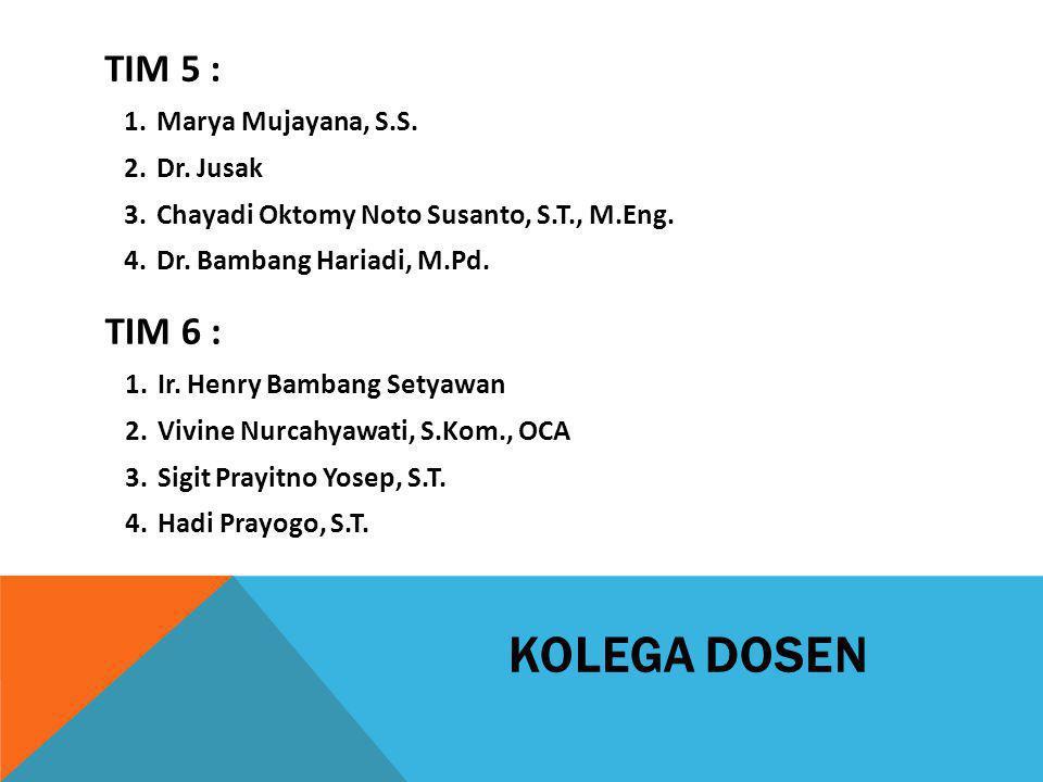 KOLEGA DOSEN TIM 5 : 1.Marya Mujayana, S.S.2.Dr. Jusak 3.Chayadi Oktomy Noto Susanto, S.T., M.Eng.
