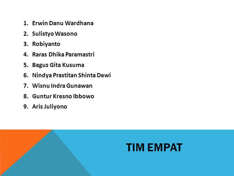 PERLENGKAPAN TIM 1.Siapkan nama Tim sesuai dengan nama hewan yang mencerminkan Tim kalian.